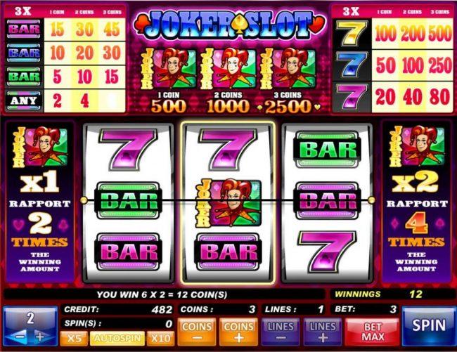 Joker Slot :: Joker symbol triggers a 2x multiplier.