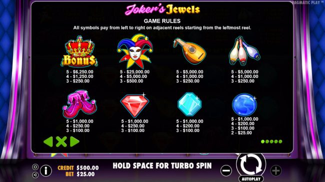 Joker's Jewels :: Paytable