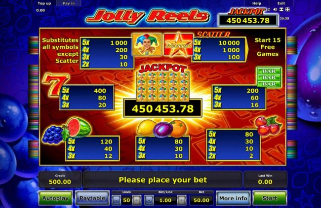 Slot game symbols paytable featuring fruit themed icons.