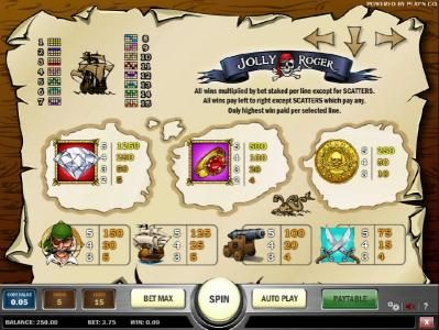Lord of the Spins featuring the Video Slots Jolly Roger with a maximum payout of $10,000