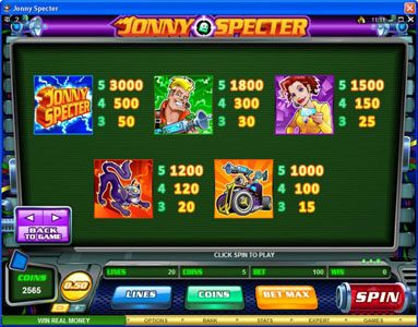 Casino France Net featuring the Video Slots Jonny Specter with a maximum payout of $7,500