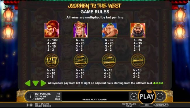 Money Reels featuring the Video Slots Journey to the West with a maximum payout of $50,000