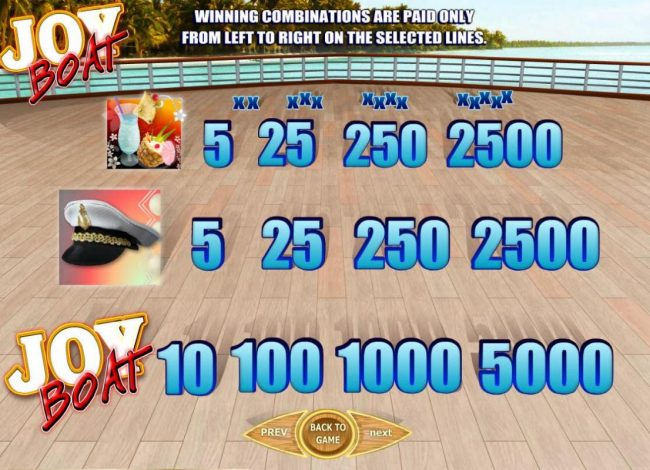 Wild Jackpots featuring the Video Slots Joy Boat with a maximum payout of $1,000,000