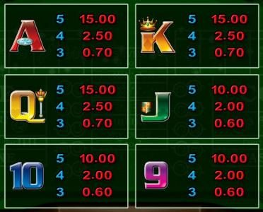 Casino France Net featuring the Video Slots Joy of Six with a maximum payout of $75,000