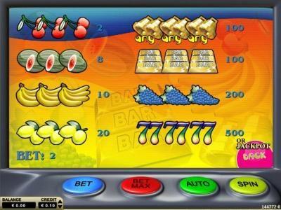 Juicy Fruity :: Slot game symbols paytable