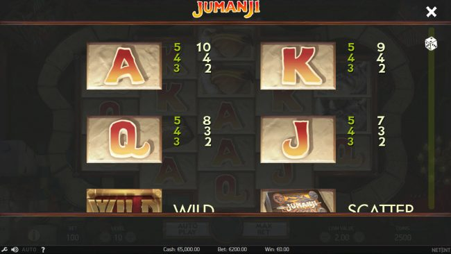 Wild Wild Bet featuring the Video Slots Jumanji with a maximum payout of $100,800