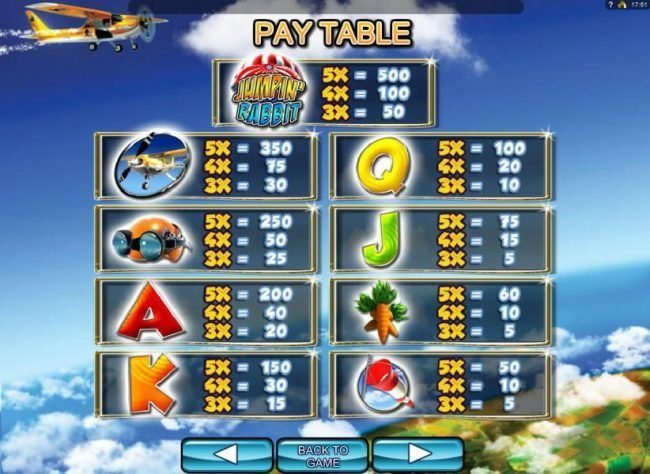 Slot game symbols paytable - high value symbols include the game logo, an airplane and flying helmet with goggles