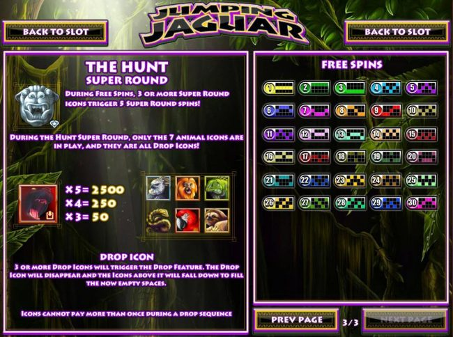 CoCoa featuring the Video Slots Jumping Jaguar with a maximum payout of $5,000