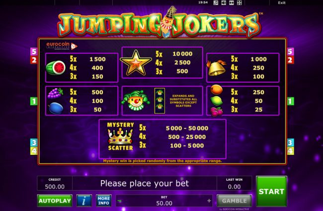Quasar featuring the Video Slots Jumping Jokers with a maximum payout of $50,000