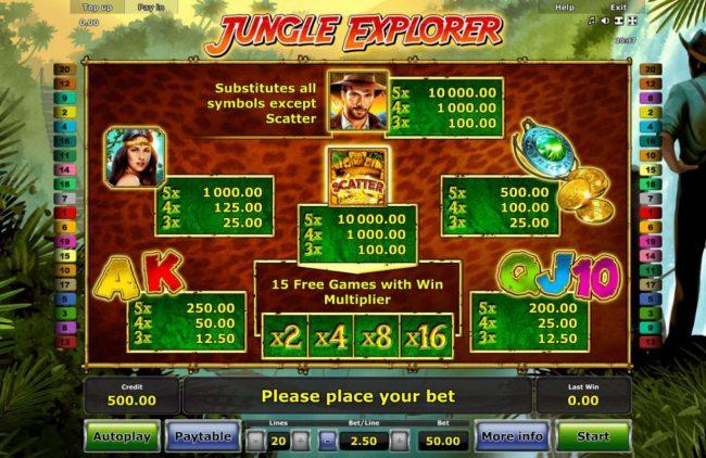 Jungle Explorer :: Slot game symbols paytable featuring Indiana Jones treasure adventure inspired icons.