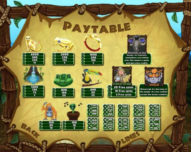 Elegant VIP featuring the Video Slots Jungle Jewels with a maximum payout of $12,000