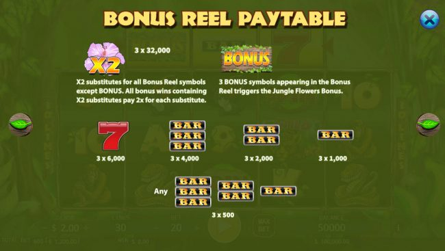 Jungle :: Paytable