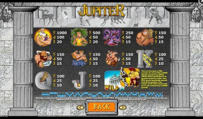 Jupiter :: Paytable