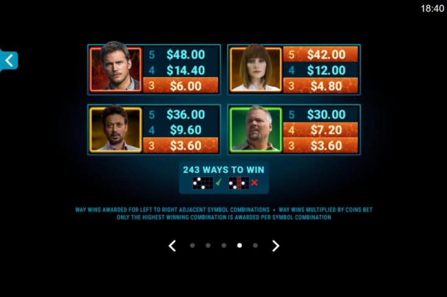 Wixstars featuring the Video Slots Jurassic World with a maximum payout of $102.000