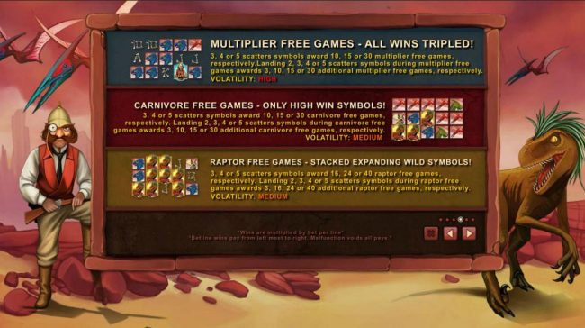 Multiplier Free Games Rules - Carnivore Free Games Rules, and Raptor Free Games Rules