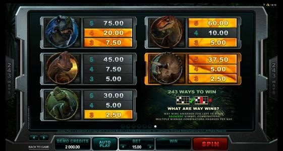 Lucky 247 featuring the Video Slots Jurassic Park with a maximum payout of $475,000