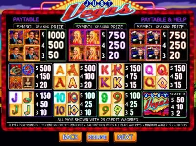Secret Slots featuring the Video Slots Just Vegas with a maximum payout of $20,000