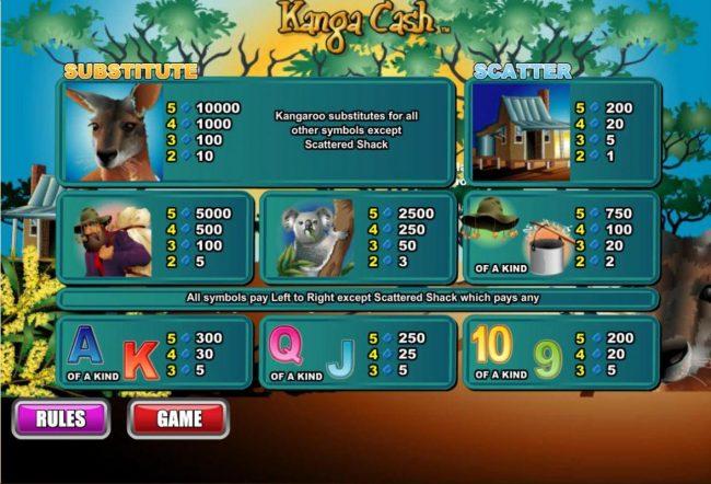 Kanga Cash :: Slot game symbols paytable featuring Australian outback inspired icons.
