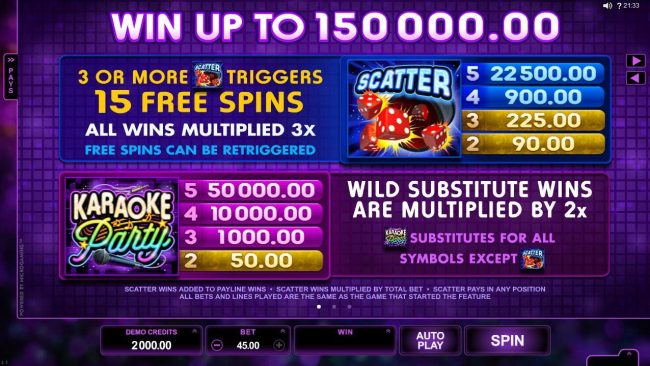 Play slots at YouWin: YouWin featuring the Video Slots Karaoke Party with a maximum payout of $150,000
