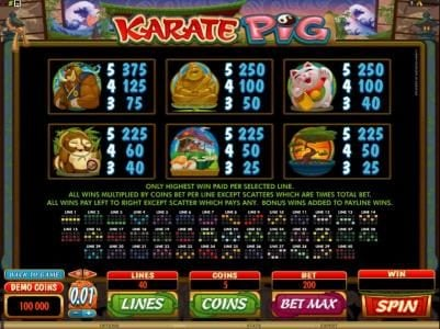 Casdep featuring the Video Slots Karate Pig with a maximum payout of $25,000