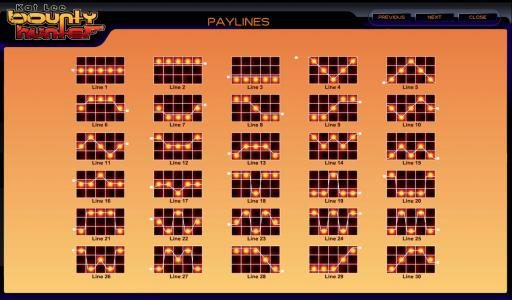 Moon Games featuring the Video Slots Kat Lee Bounty Hunter with a maximum payout of  $25,000