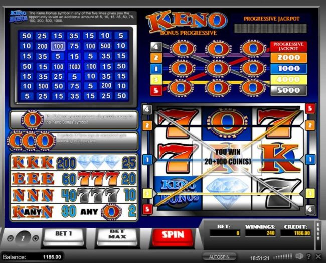 Keno Bonus awards a 100 coin prize.