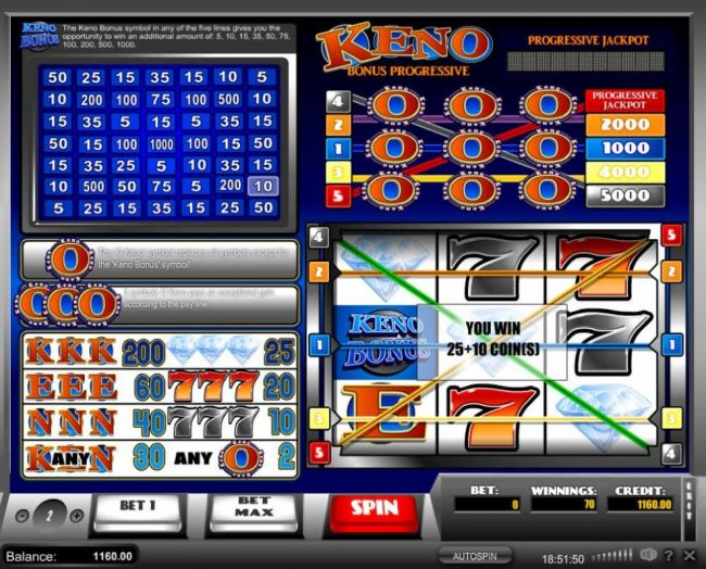 Play slots at Bet Shah: Bet Shah featuring the Video Slots Keno with a maximum payout of Jackpot
