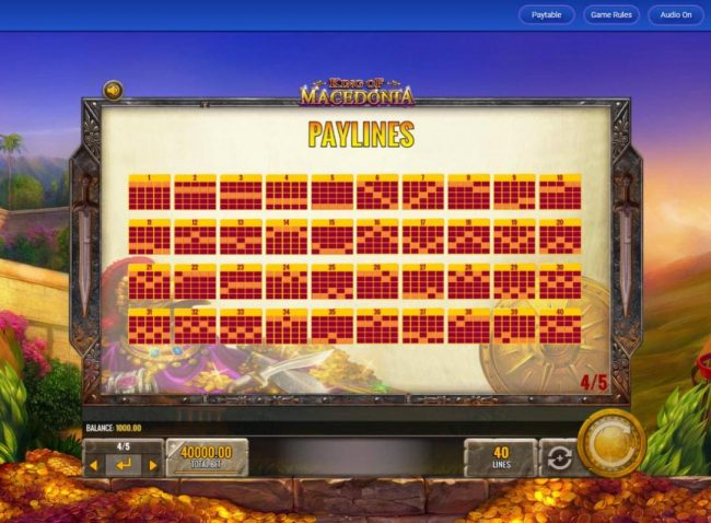Reel Vegas featuring the Video Slots King of Macedonia with a maximum payout of $25,000,000