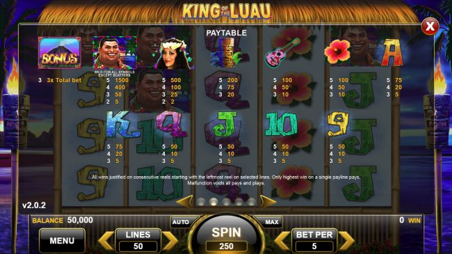 King of the Luau :: Paytable