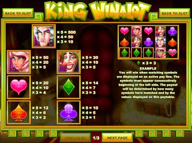 Vegas Fortune featuring the Video Slots King Winalot with a maximum payout of $12,500