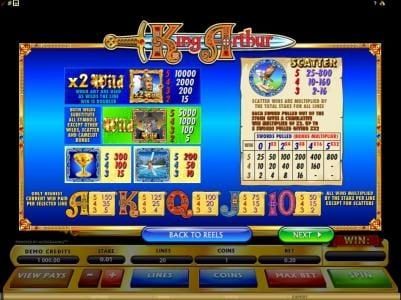 Malina featuring the Video Slots King Arthur with a maximum payout of $50,000