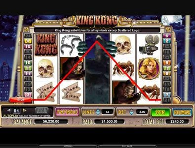 Play slots at Slots Cafe: Slots Cafe featuring the Video Slots King Kong with a maximum payout of 150,000x