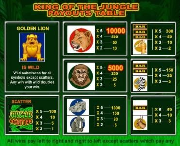 Play slots at Celtic: Celtic featuring the Video Slots King Of The Jungle with a maximum payout of $20,000