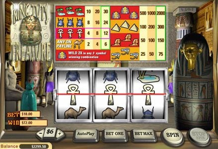 Miami Club featuring the Video Slots King Tut's Treasure with a maximum payout of $20,000