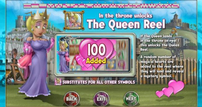 Kingdom of Wealth :: Landing a Queen in the throne unlocks the Queen Reel.