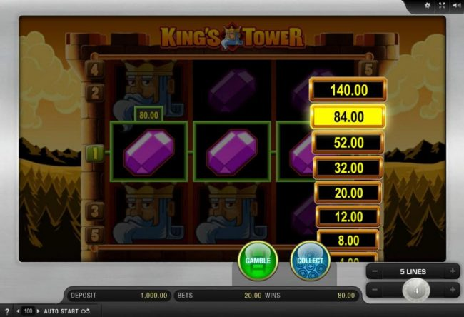 Slot Planet featuring the Video Slots King's Tower with a maximum payout of $12,000