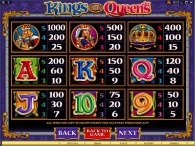 Casino Action featuring the Video Slots Kings and Queens with a maximum payout of $1,500
