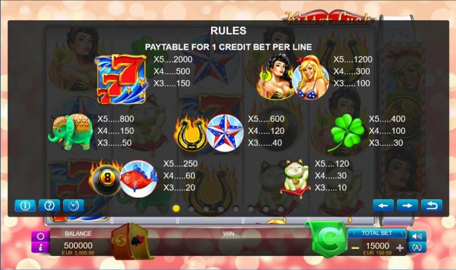 Kiss of Luck :: Paytable