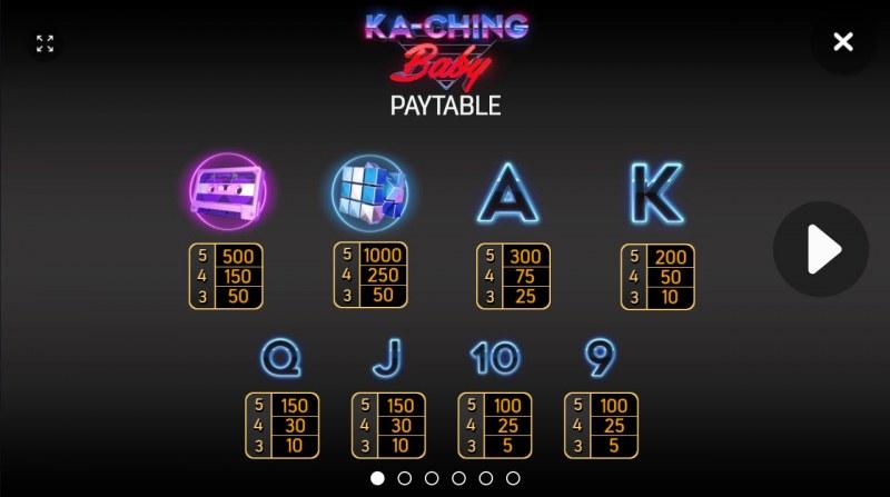 Ka-Ching Baby :: Paytable
