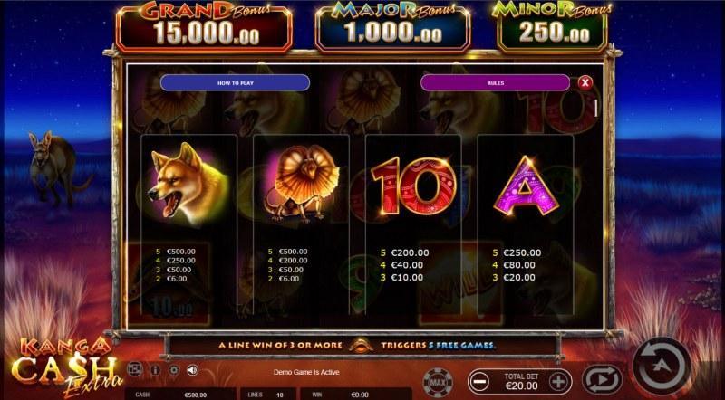Kanga Cash Extra :: Paytable - High Value Symbols