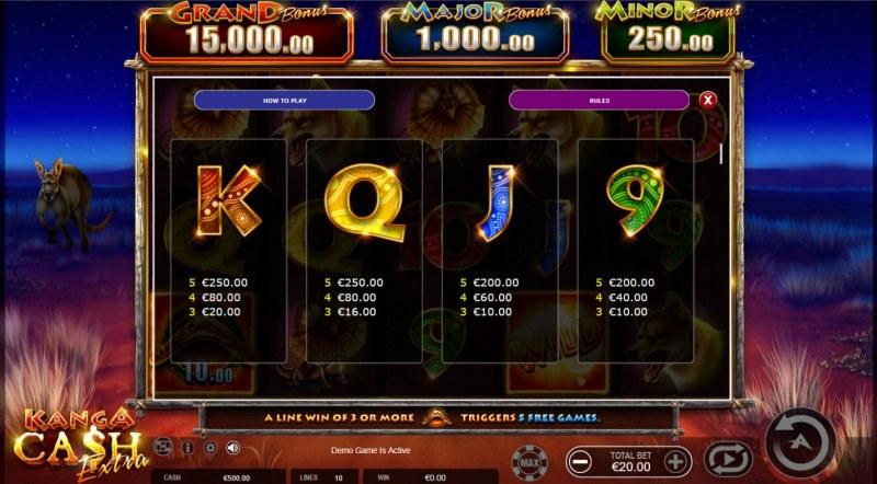 Kanga Cash Extra :: Paytable - Low Value Symbols