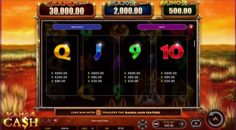 Kanga Cash :: Paytable - Low Value Symbols