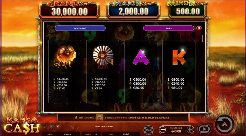 Kanga Cash :: Paytable - High Value Symbols