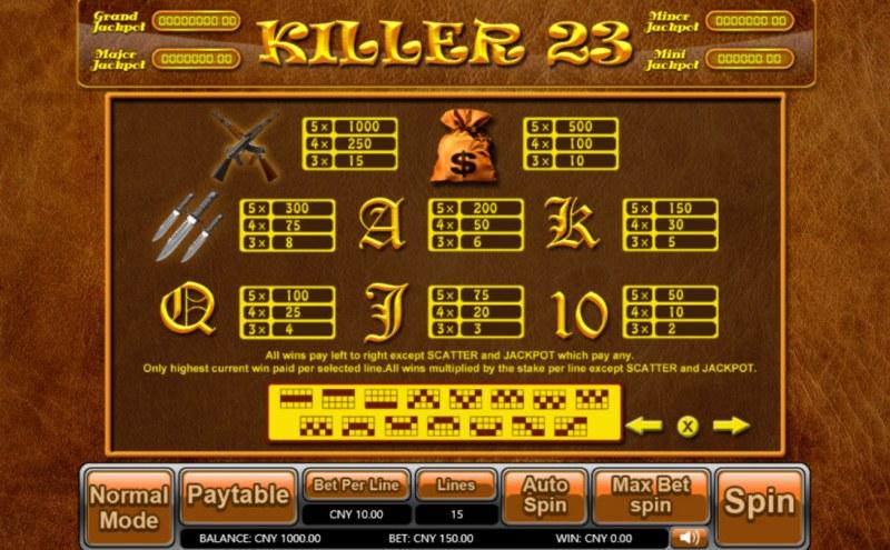 Killer 23 :: Paytable