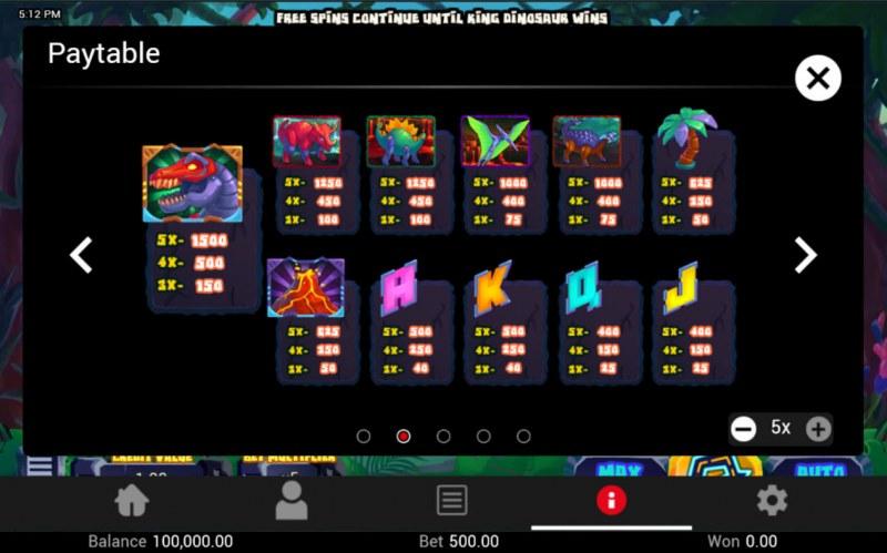 King Dinosaur :: Paytable