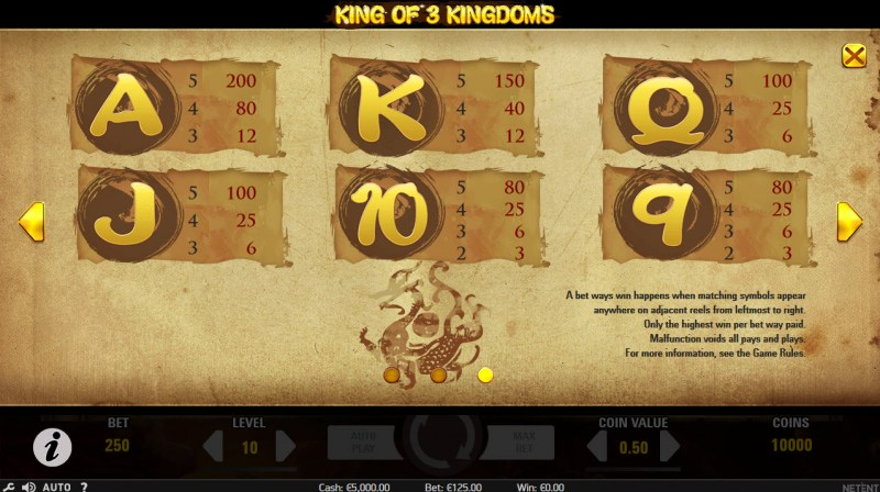 King of 3 Kingdoms :: Paytable - Low Value Symbols