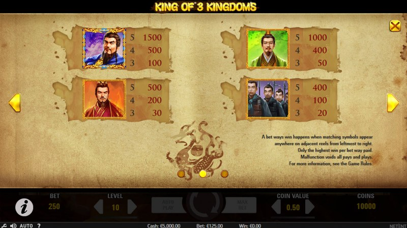 King of 3 Kingdoms :: Paytable - High Value Symbols
