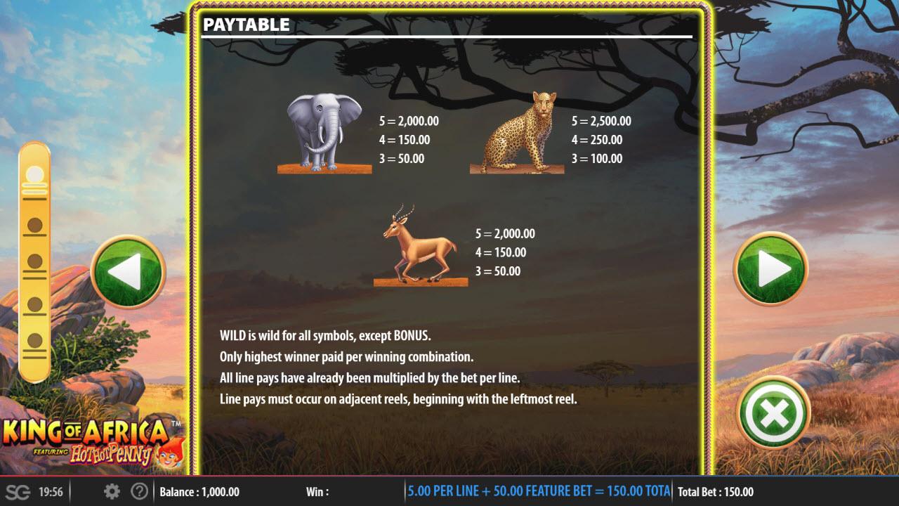 King of Africa :: Paytable - Medium Value Symbols
