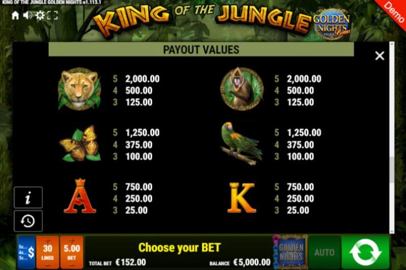 King of the Jungle Golden Nights Bonus :: Paytable - High Value Symbols