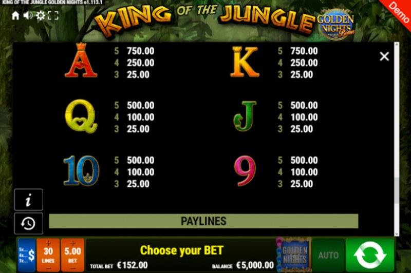 King of the Jungle Golden Nights Bonus :: Paytable - Low Value Symbols